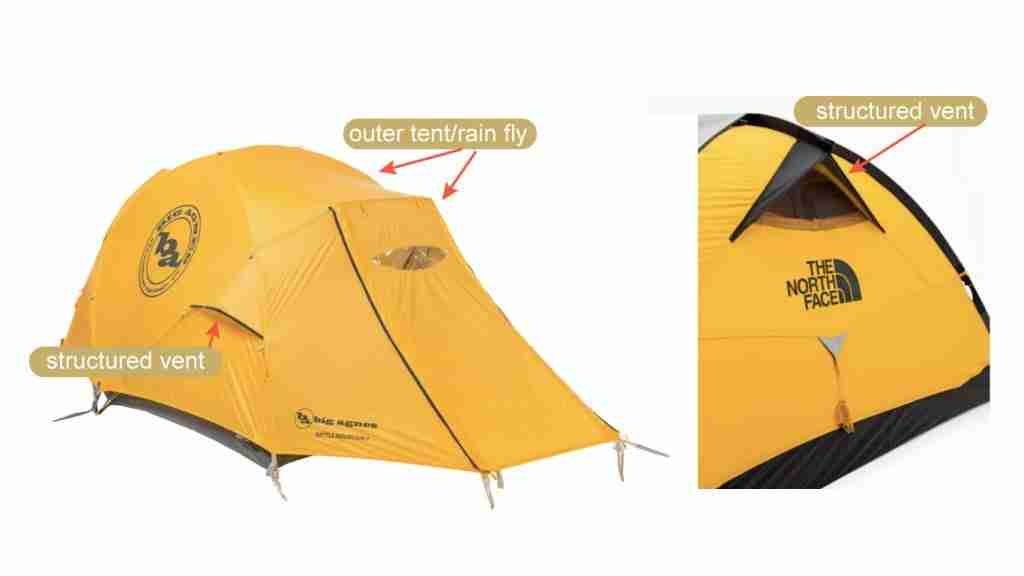 Look For Structured Vents When Choosing A Backpacking Tent