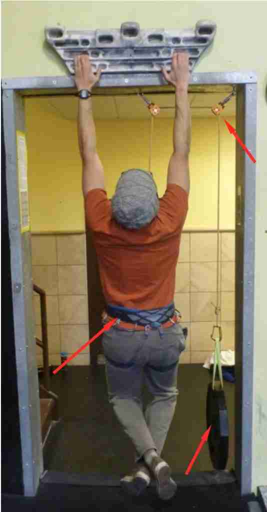 Example Of Pulley System For Hangboard Training