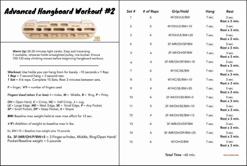 Advanced Hang Board Workout #2 Including Weighted Hangs