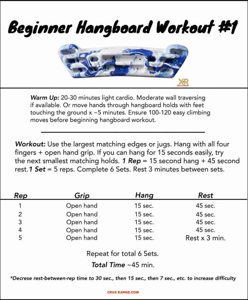 Beginner Hangboard Workout For Climbers