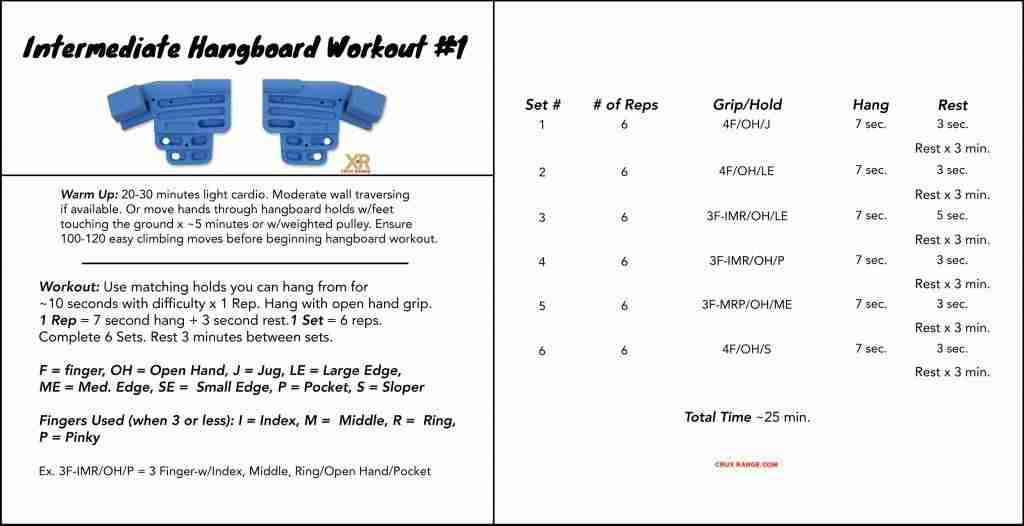 Intermediate Hangboard Workout #1 For Climbers