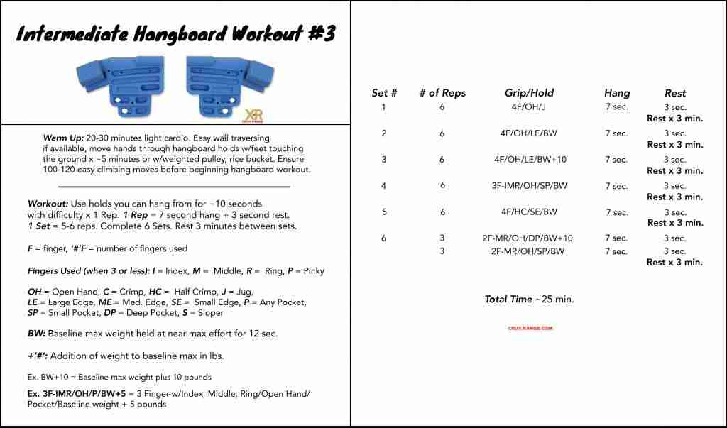 Intermediate Hangboard Workout #3 For Rock Climbers
