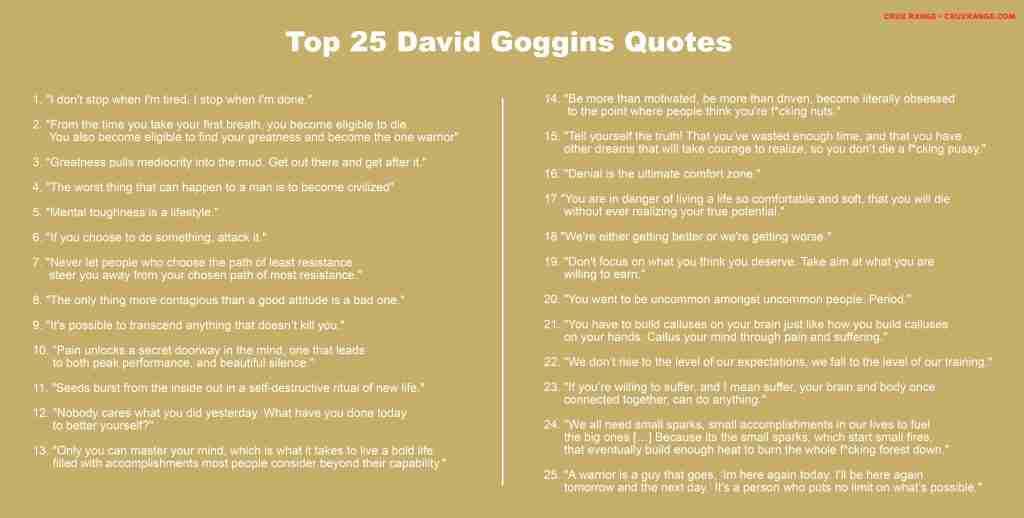 Top 25 David Goggins Quotes Infographic - Crux Range